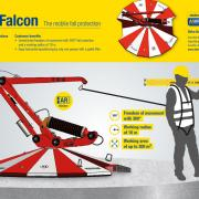The FreeFalcon protects construction crew members whenever work at drop-off edges is temporarily unavoidable. It provides the ideal synthesis of safety and freedom of movement. Copyright: Doka